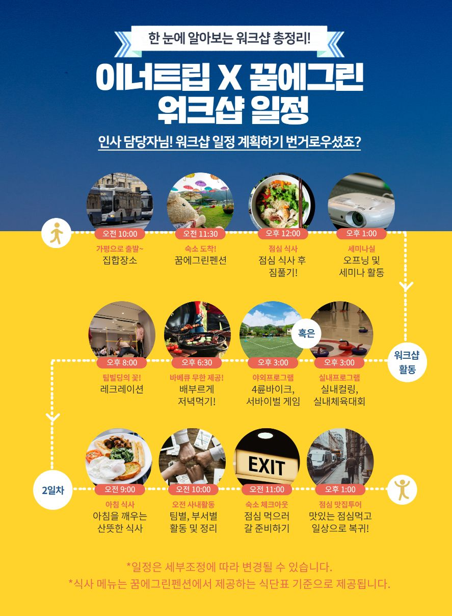 package dreamps 8   이너트립