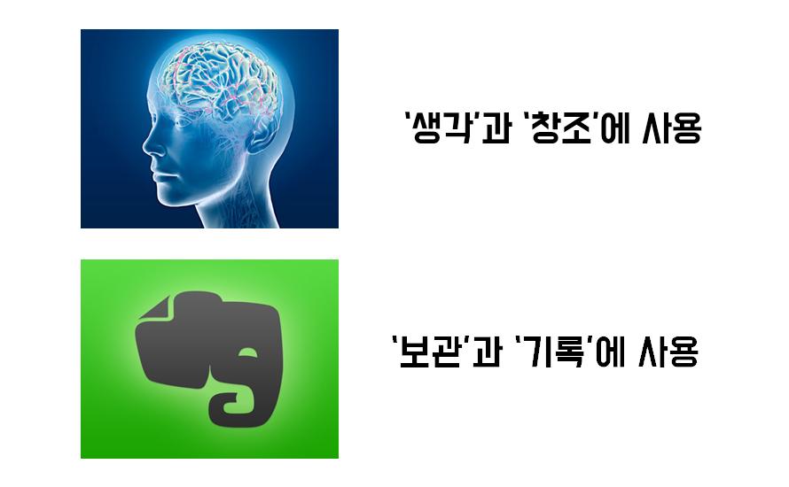 스마트워크 소개 | 이너트립